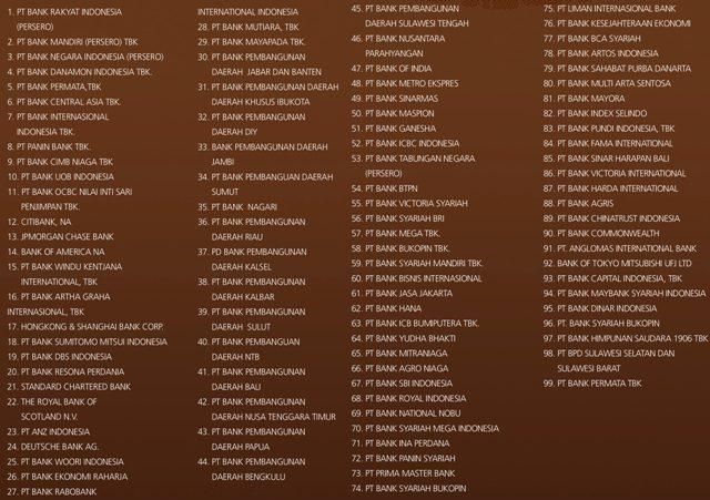 daftar bank peseta UK lspp